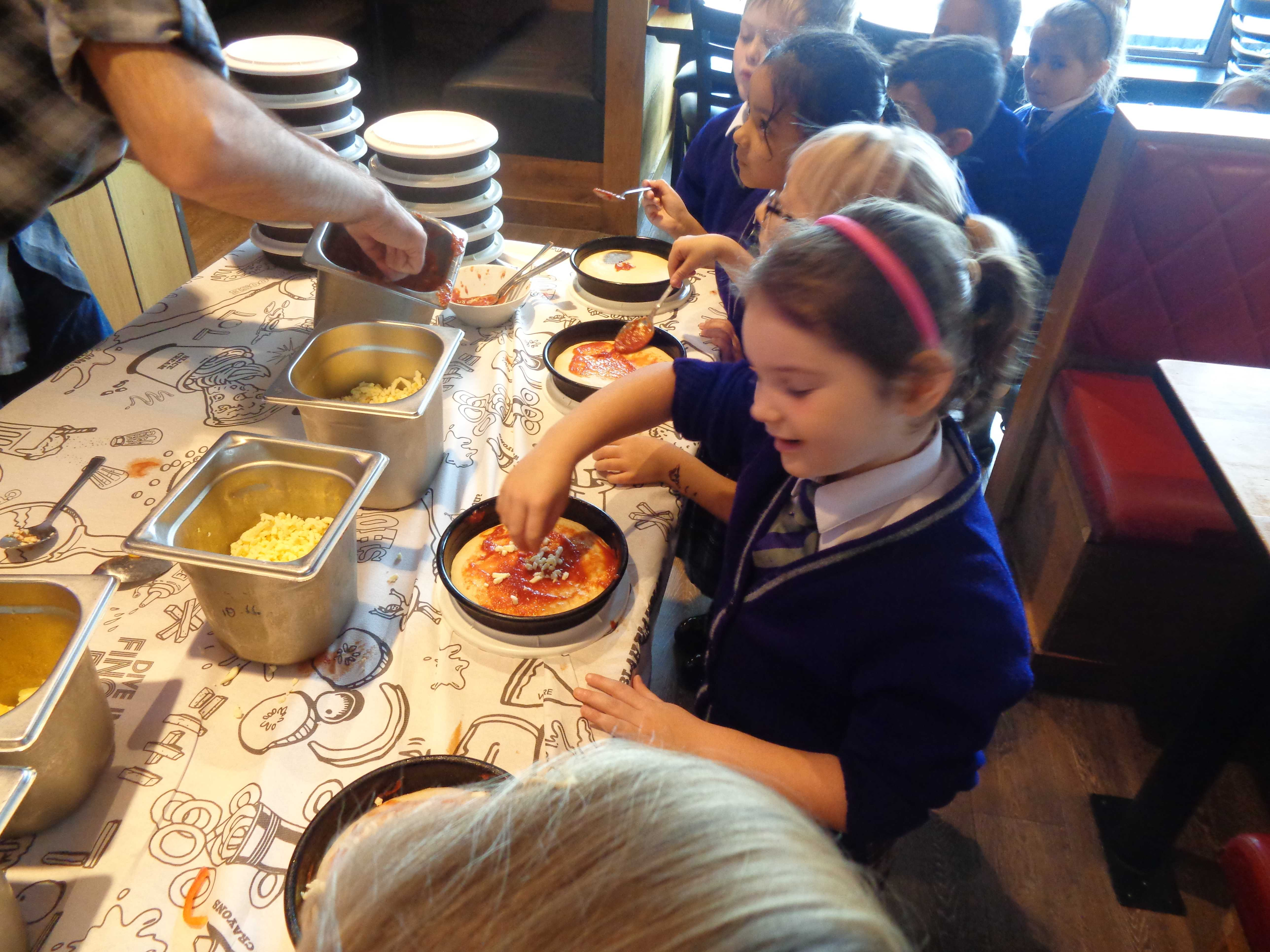 Year 1 Visit Pizza Hut Holden Lane Primary School Stoke